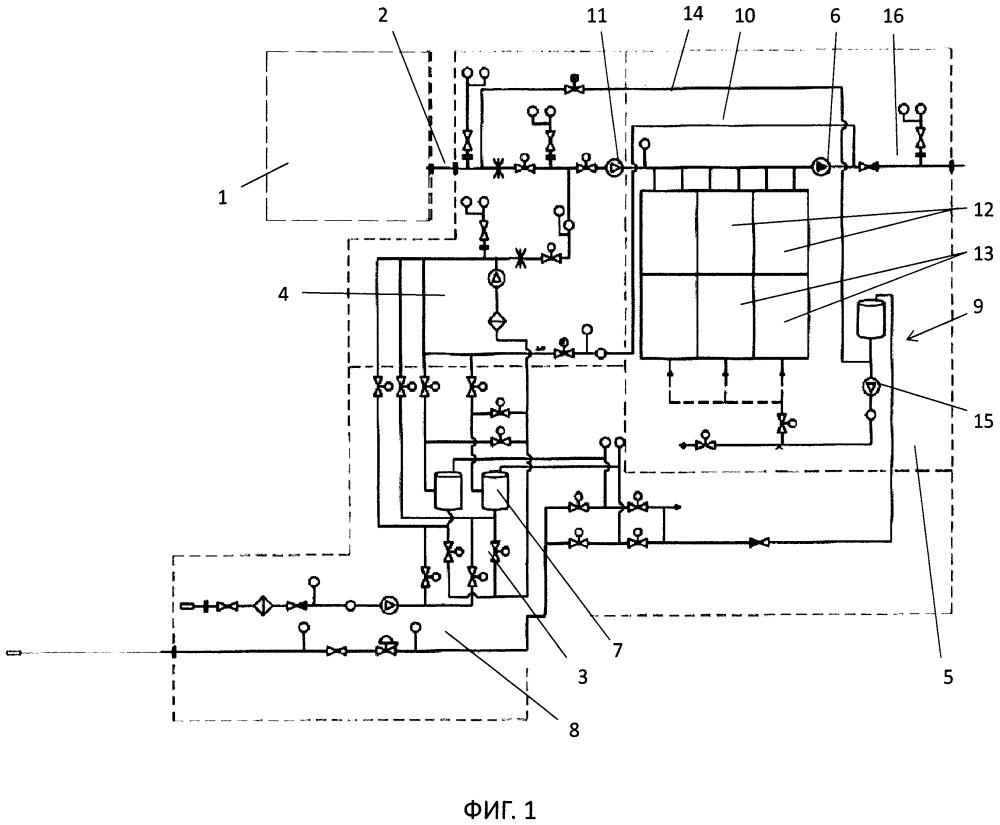 Система приготовления этилированного авиационного бензина