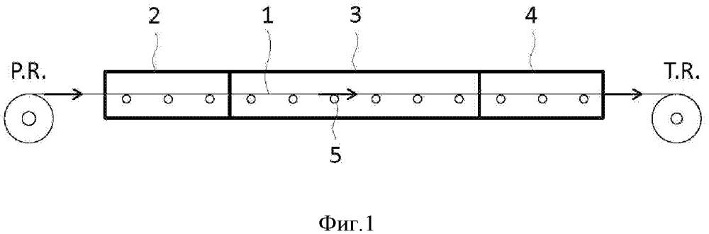 Ролик пода и установка непрерывного отжига