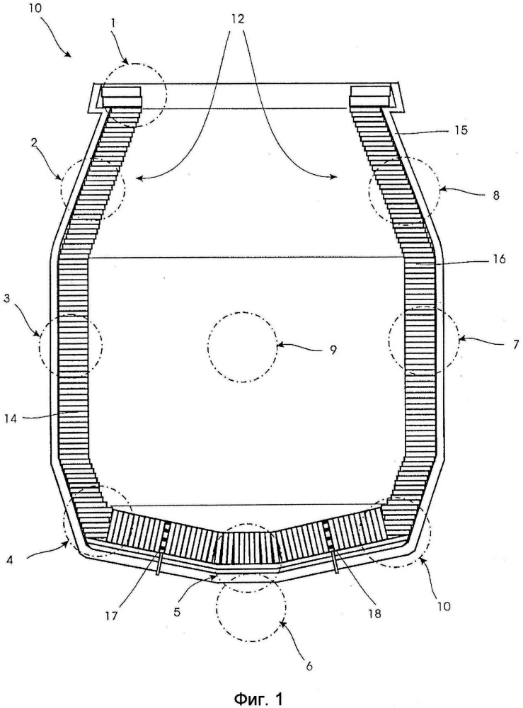 Способ определения состояния огнеупорной футеровки, в частности металлургического сосуда для расплавленного металла