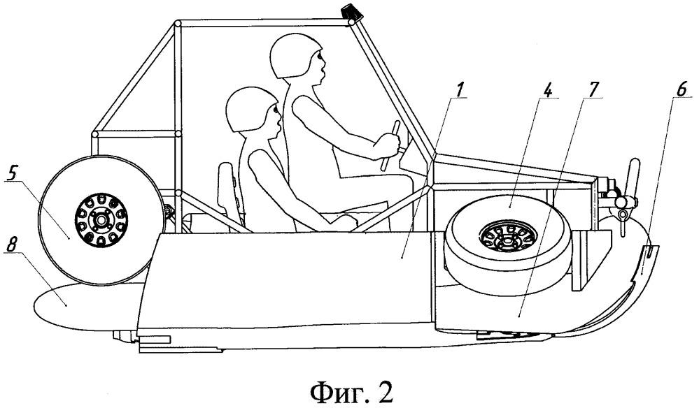 Автомобиль-амфибия