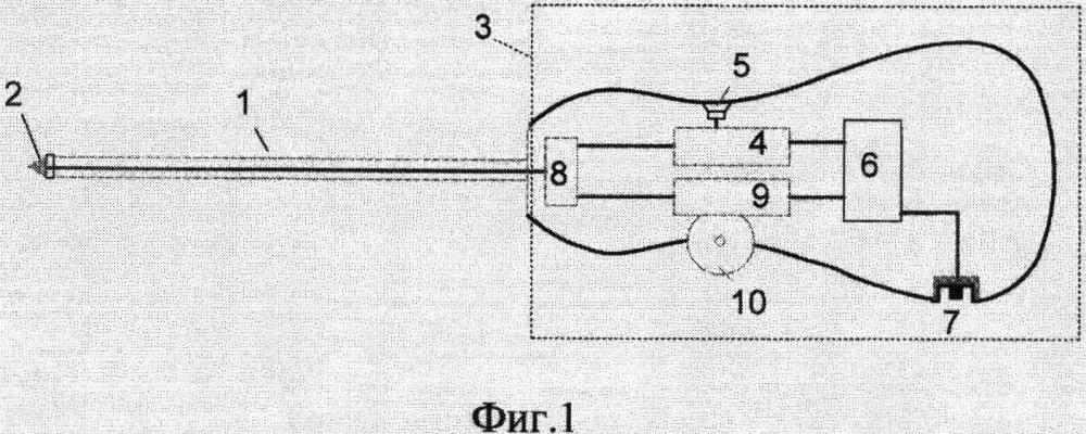 Ультразвуковое педикулярное шило (2 варианта)