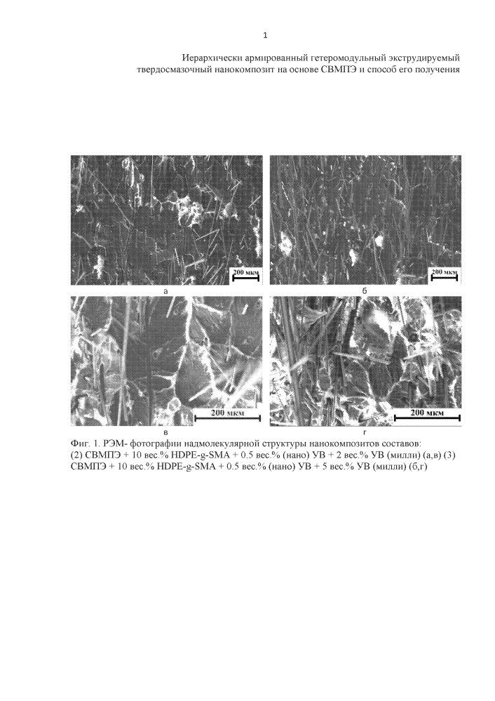 Иерархически армированный гетеромодульный экструдируемый твердосмазочный нанокомпозит на основе свмпэ и способ его получения
