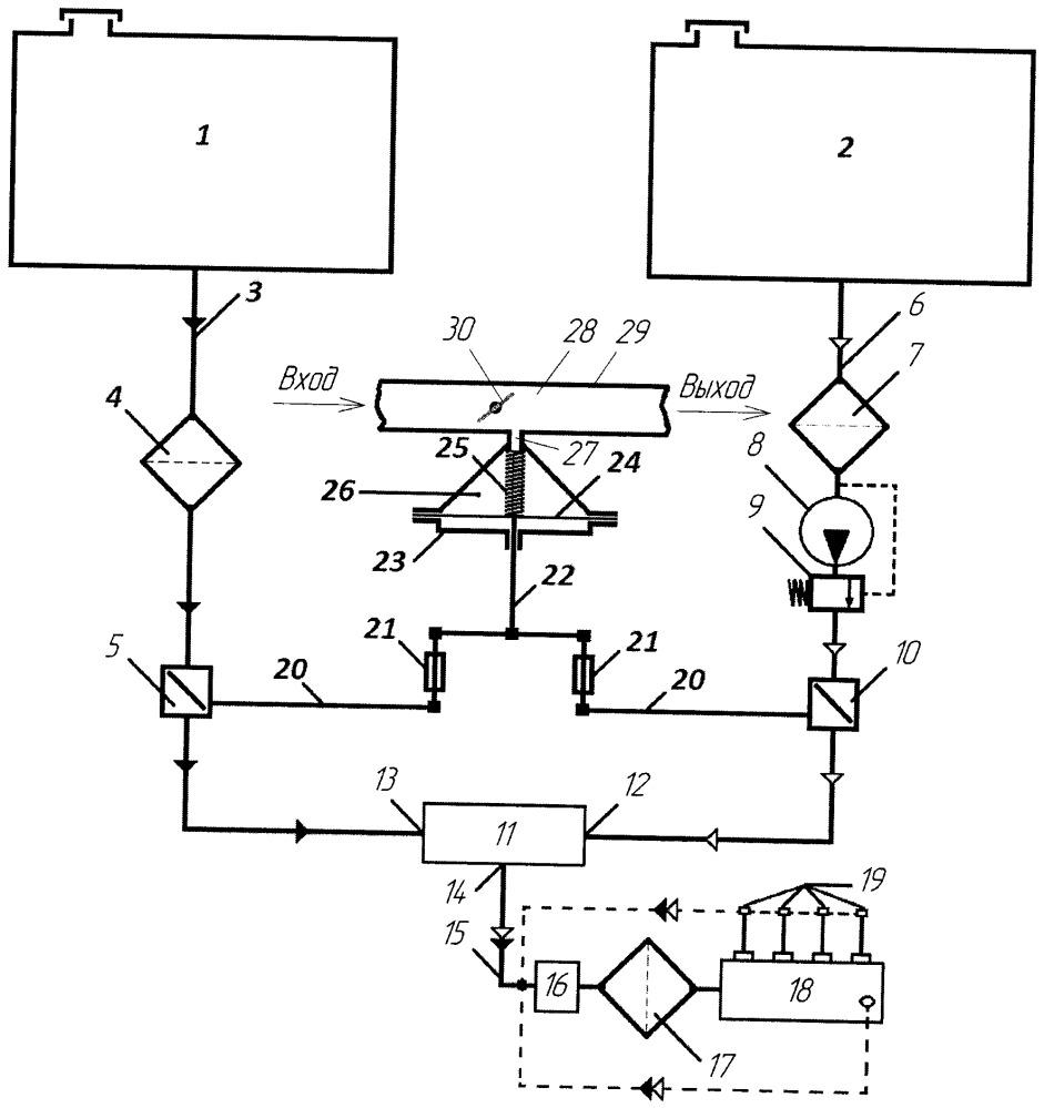 Двухтопливная система питания дизеля с автоматическим регулированием состава смесевого топлива