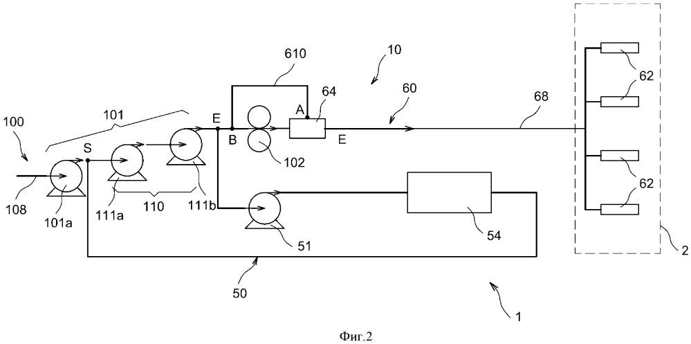 Подающий текучую среду контур с устройствами изменяемой геометрии и без объемного насоса для турбомашины
