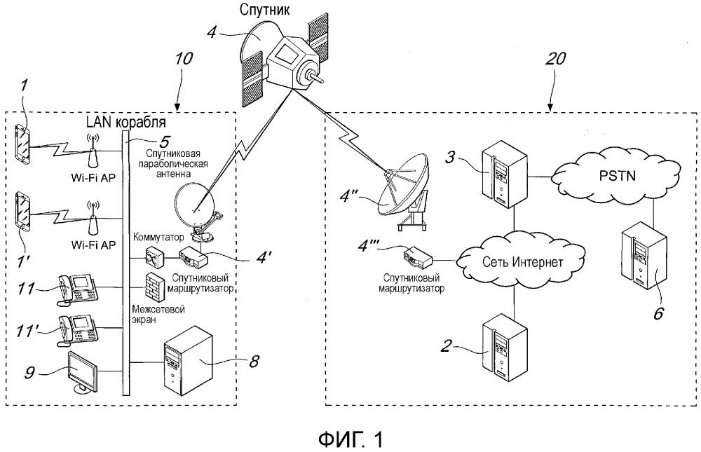 Система и способ связи для мобильных устройств при отсутствии сотового покрытия