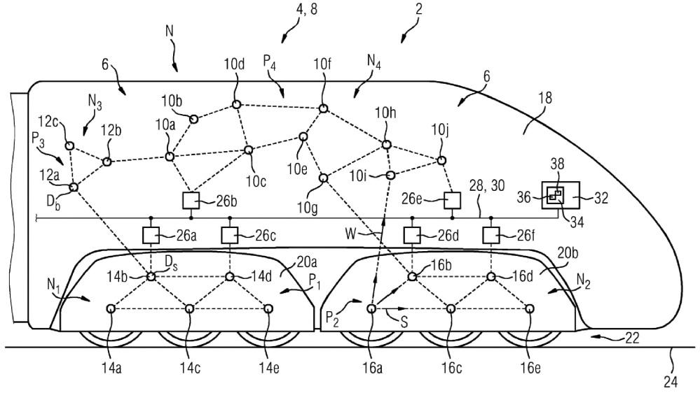 Способ создания коммуникационной беспроводной самоорганизующейся сети и передачи данных в рельсовом транспортном средстве и рельсовое транспортное средство