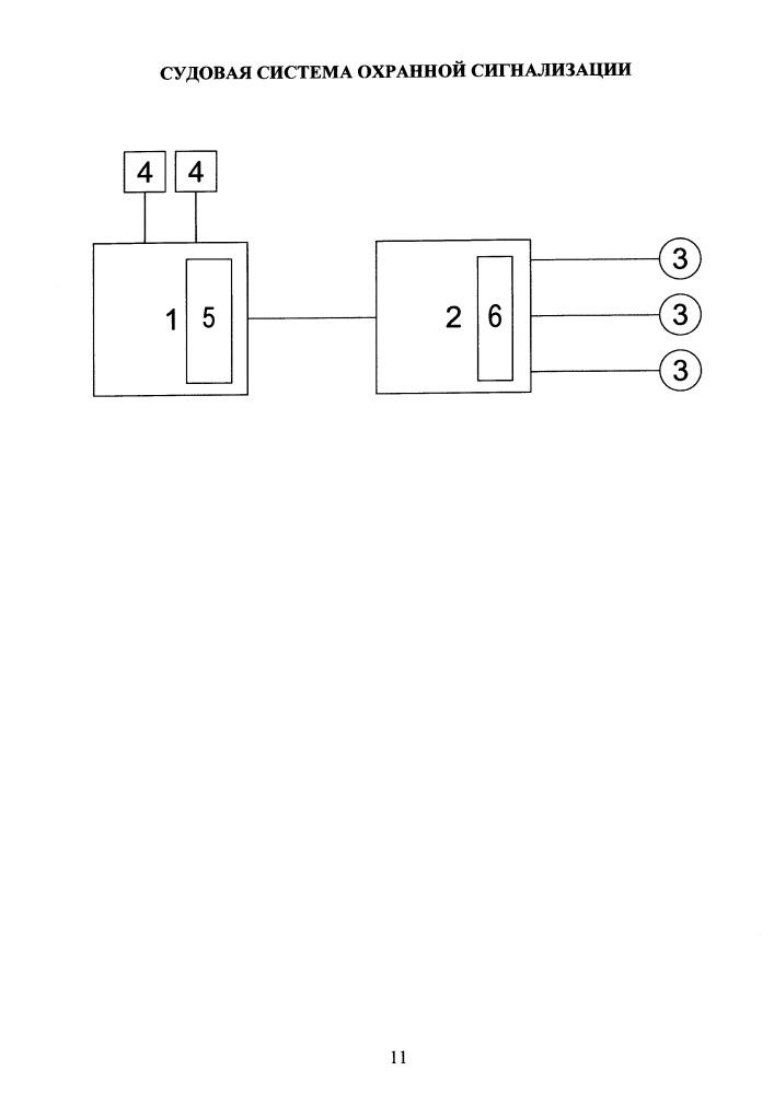 Судовая система охранной сигнализации