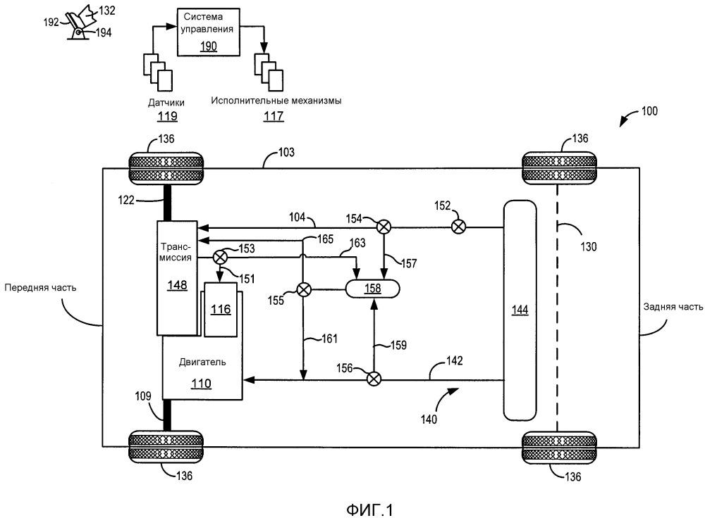 Система и способ вентиляции картера в транспортном средстве и транспортное средство