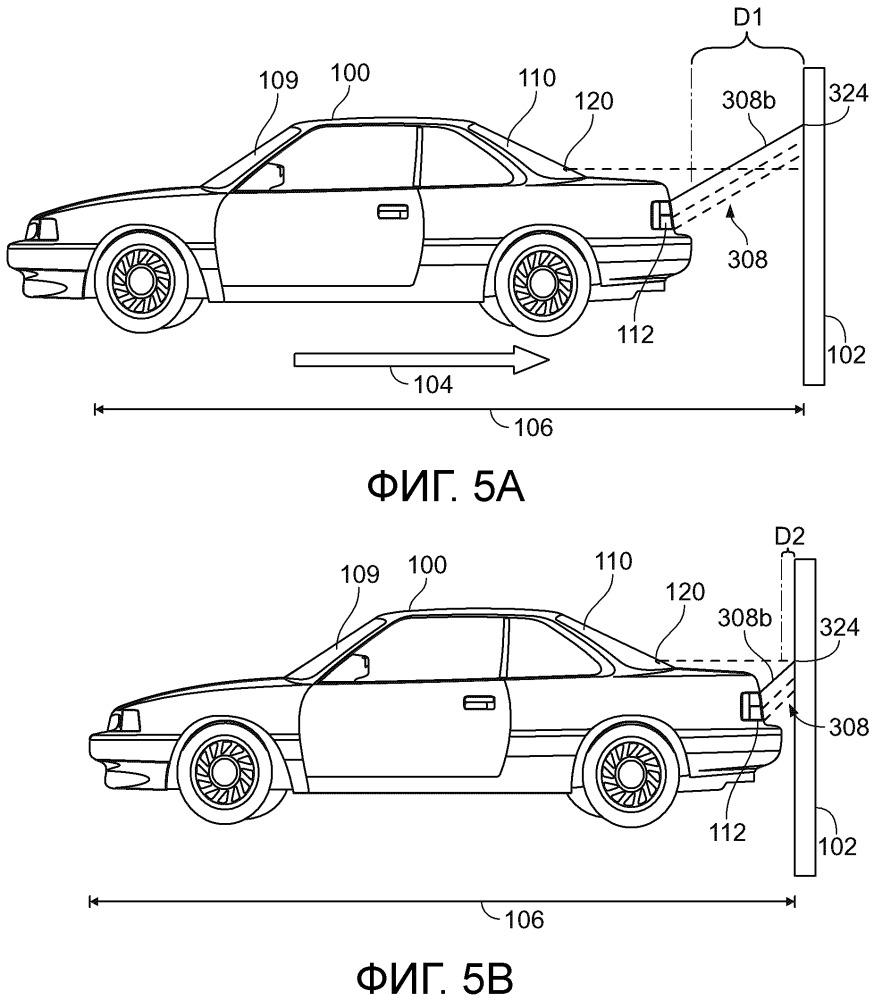 Индикатор близости транспортного средства