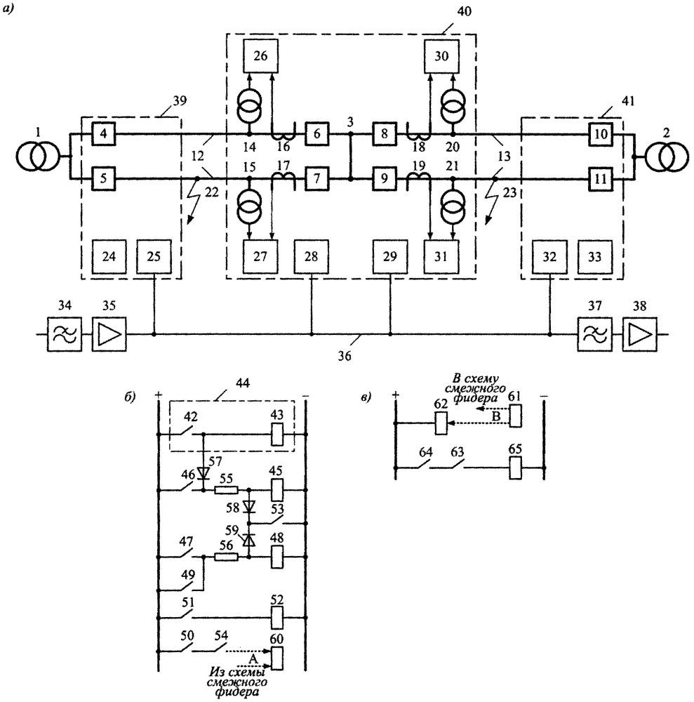 Автоматизация электроснабжения тяговой сети переменного тока