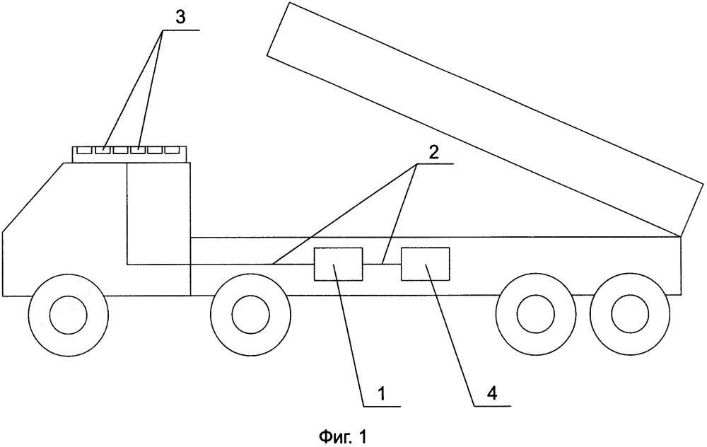 Система спутниковой навигации передвижного ракетного комплекса