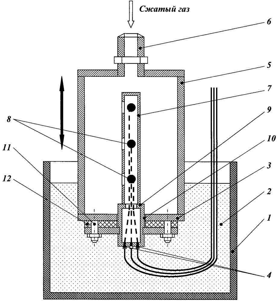 Стенд для проверки на герметичность мест заделки измерительных линий датчиков температуры