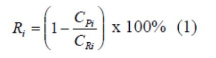 Способ улучшенного получения реакционноспособных мономеров посредством мембранной фильтрации
