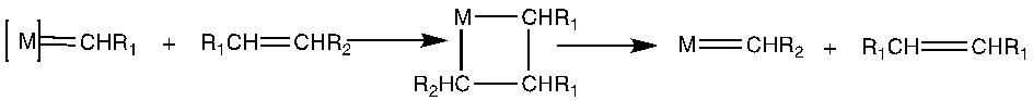 Катализаторы на основе переходного металла 8 группы, способ их получения и способ их применения в реакции метатезиса