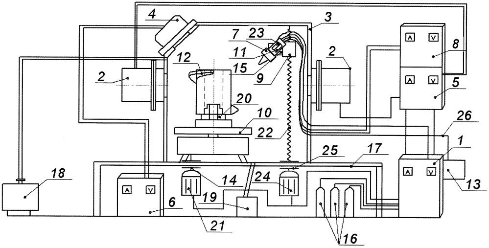 Вакуумная установка для нанесения наноструктурированного покрытия из материала с эффектом памяти формы на поверхности детали