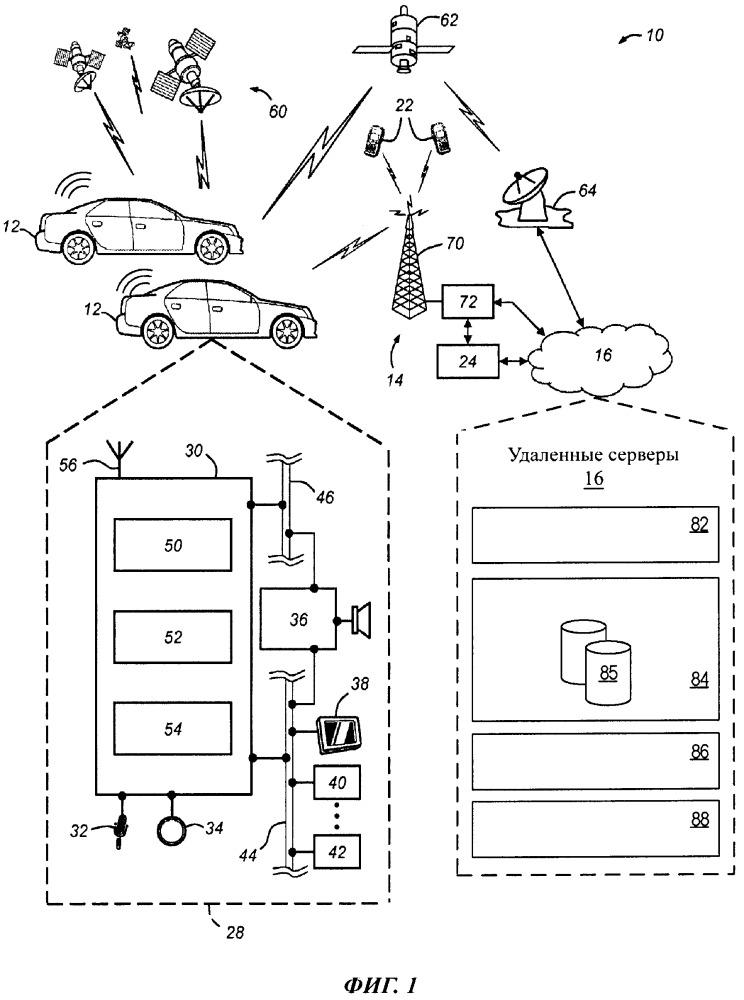 Способ (варианты) и система для регулирования работы двигателя в зависимости от метеоданных