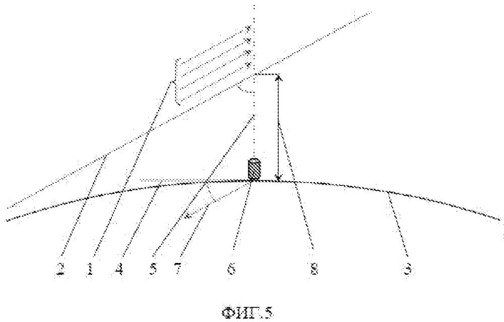 Способ измерения оптических характеристик атмосферы