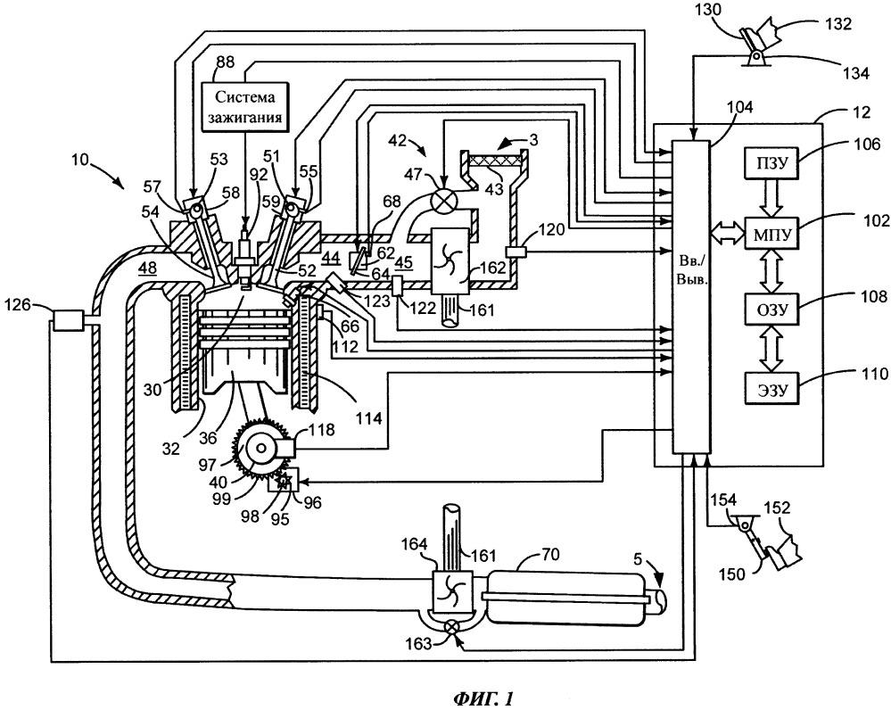 Система и способ для эксплуатации средств отбора мощности трансмиссии