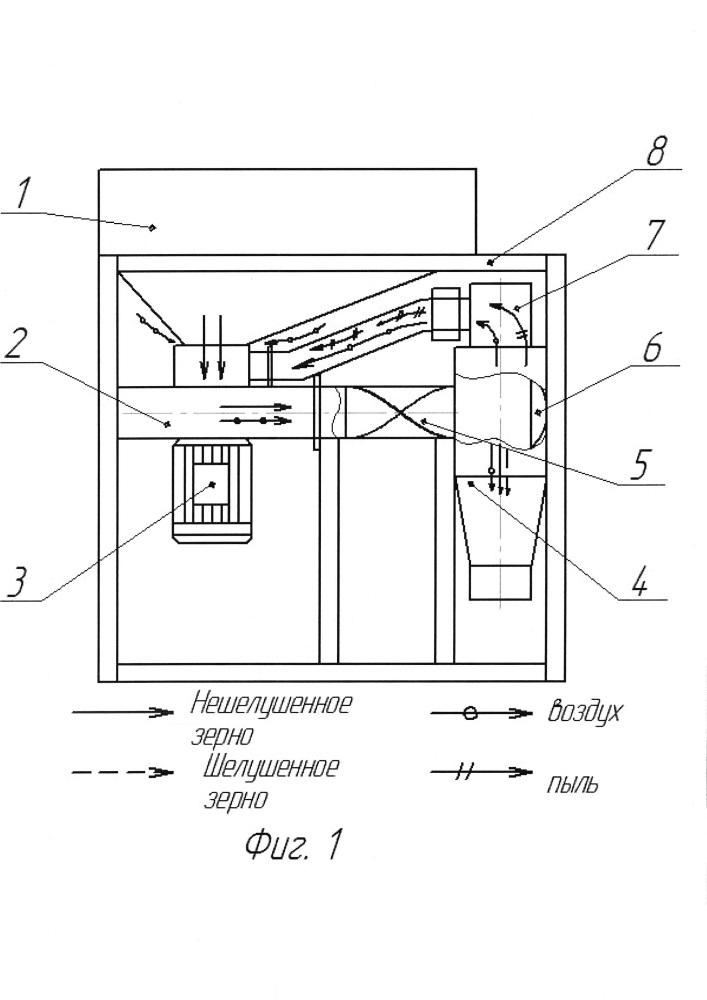 Пневмомеханическое устройство для снятия плодовых оболочек с зерна