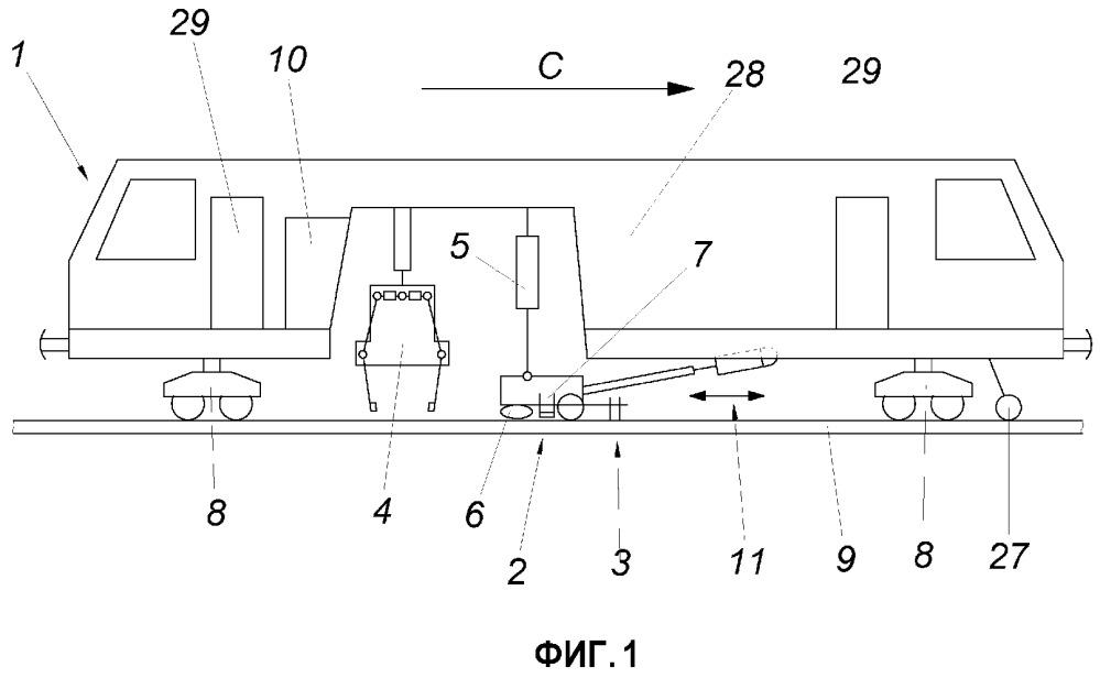 Способ и устройство для уплотнения щебеночного балластного слоя рельсового пути