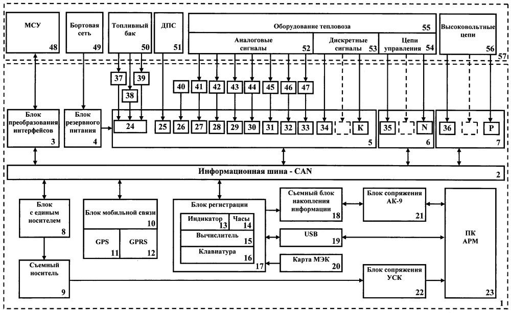 Регистратор параметров движения тепловоза