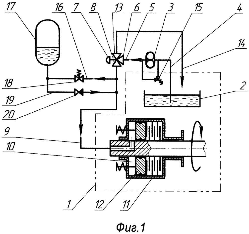 Система плавного включения фрикционной муфты зубчатого редуктора