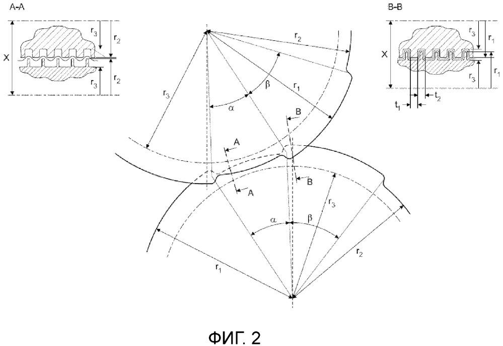 Способ и устройство для изготовления переменно гофрированного листового материала