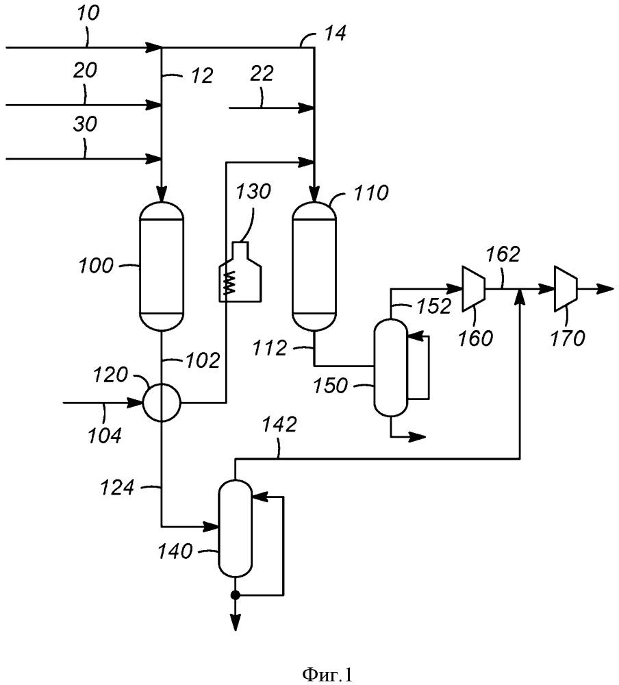 Ступенчатое давление в реакторах получения бутадиена для улучшения рекуперации энергии