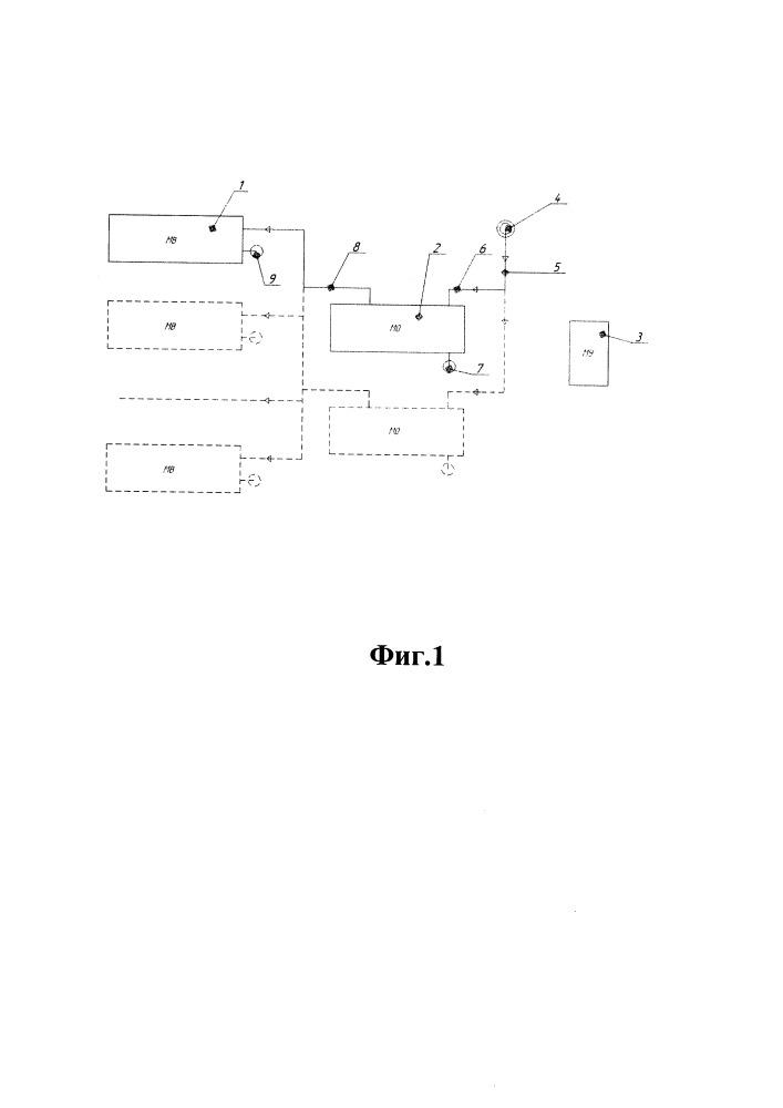 Модульная дегазационная установка