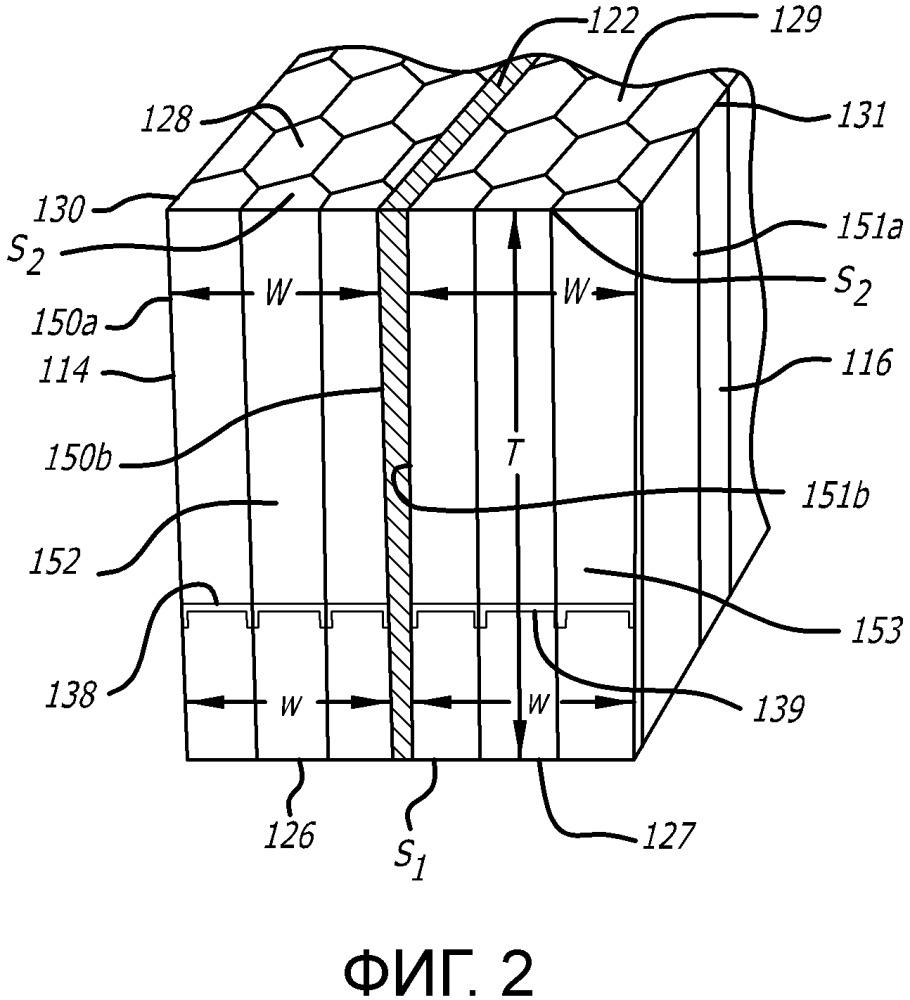 Способ изготовления контурированных акустических структур