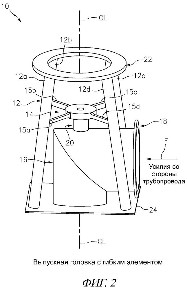Вертикальный насос, имеющий выпускную головку с гибким элементом