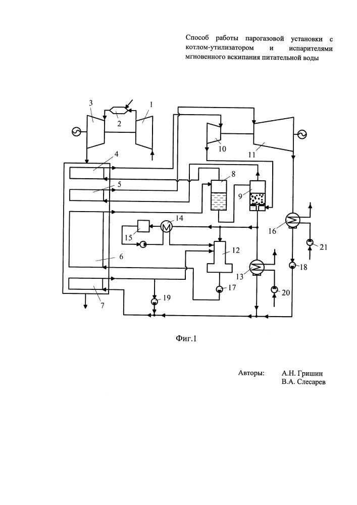 Способ работы парогазовой установки с котлом-утилизатором и испарителями мгновенного вскипания питательной воды
