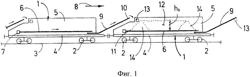 Способ загрузки железнодорожного состава и железнодорожный состав