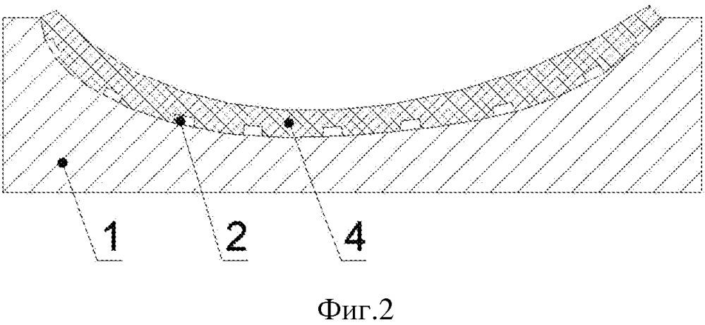 Способ оценки формы измеренной поверхности