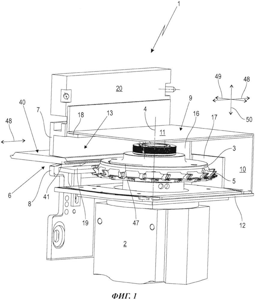 Станок для обработки кромки изделия