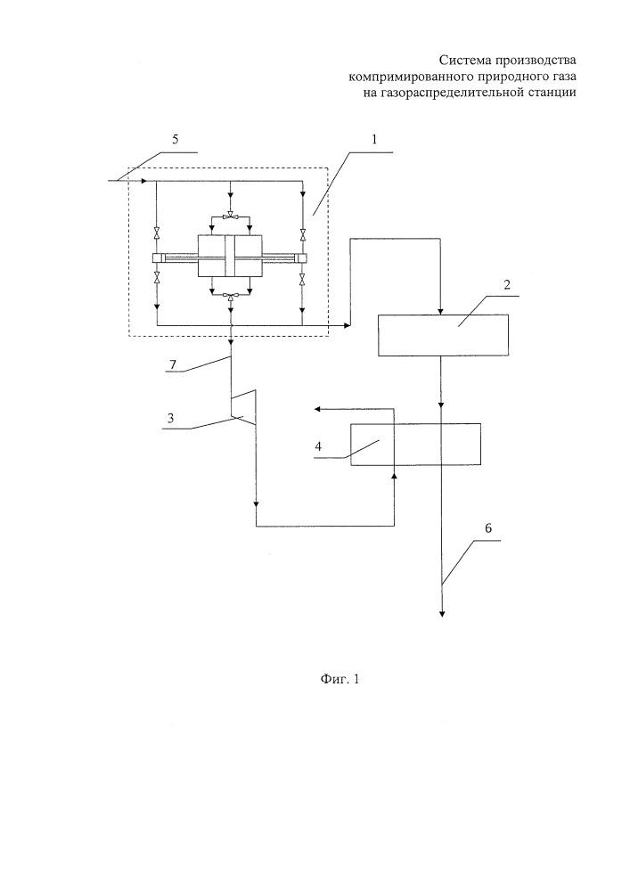 Система производства компримированного природного газа на газораспределительной станции