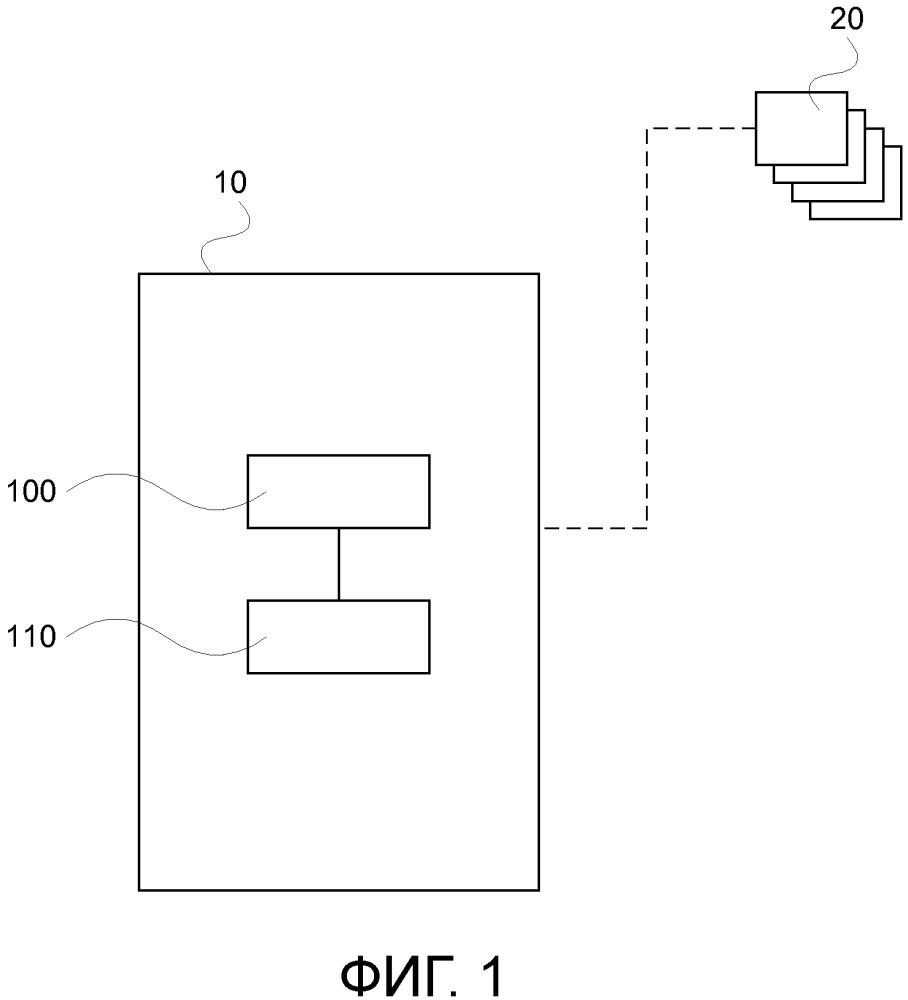 Балансировка нагрузки для больших баз данных в оперативной памяти