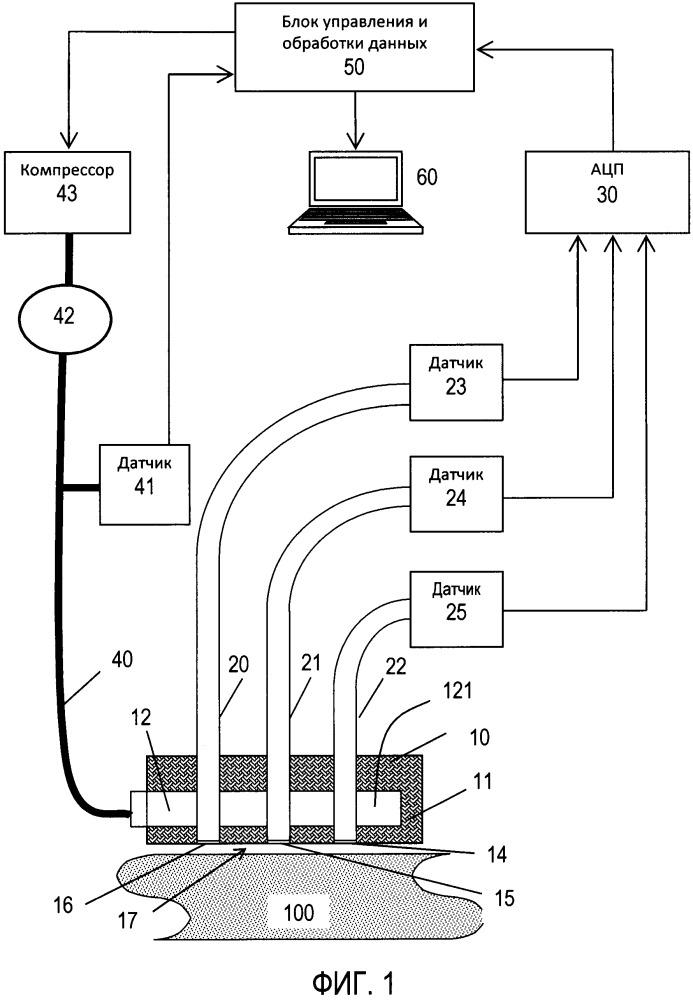 Монолитный трёхкамерный пневматический сенсор с встроенными дроссельными каналами для непрерывного неинвазивного измерения артериального давления