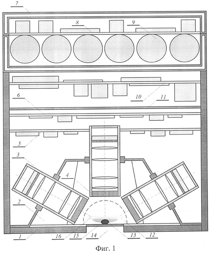 Устройство для малоракурсной томографической диагностики параметров индуцированных плазменных образований в условиях ближнего космоса