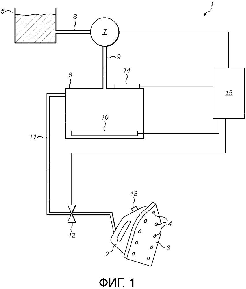 Устройство, включающее в себя парогенератор, и способ управления таким устройством