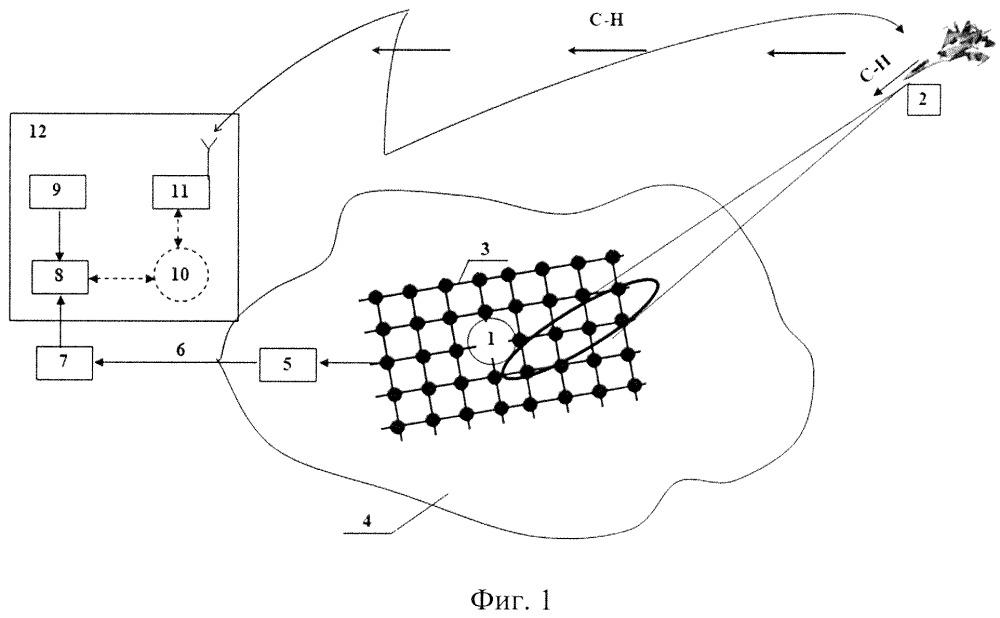 Система регистрации лазерного целеуказания