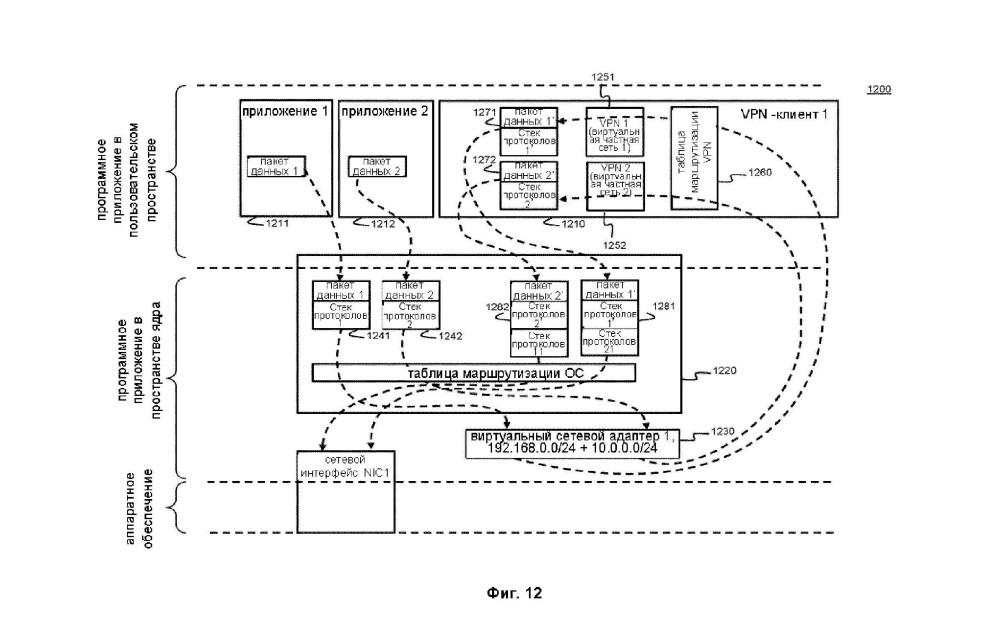 Мультитуннельный адаптер виртуальной компьютерной сети