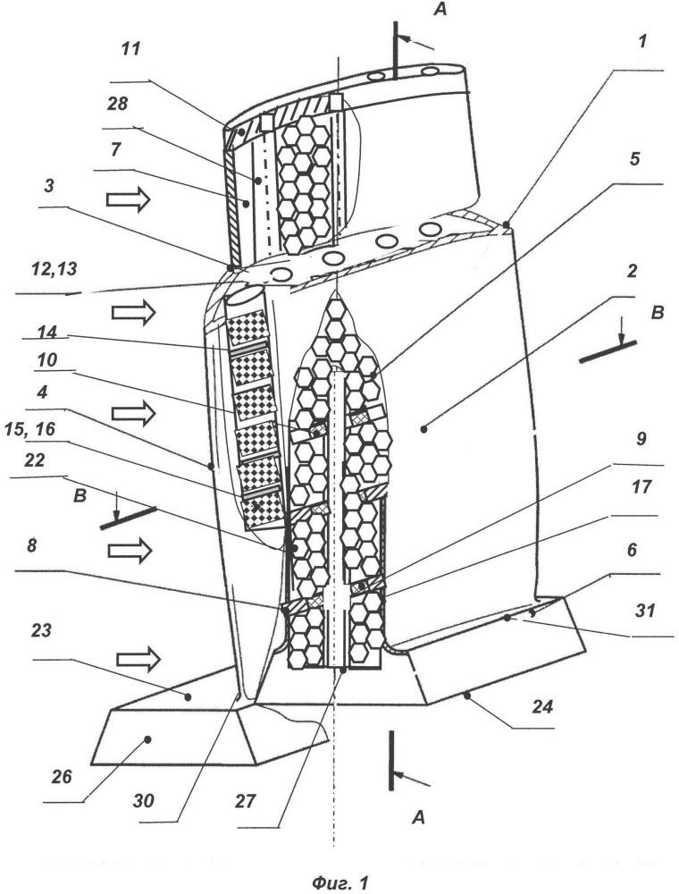 Лопатка вентилятора газотурбинного двигателя
