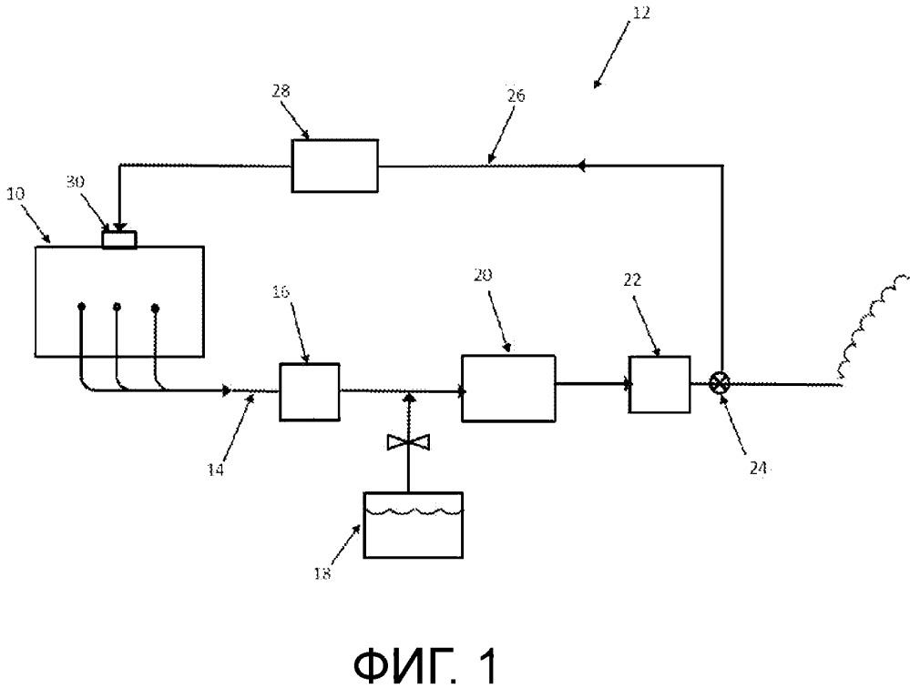 Выхлопная система, содержащая катализатор n2o в цвг контуре