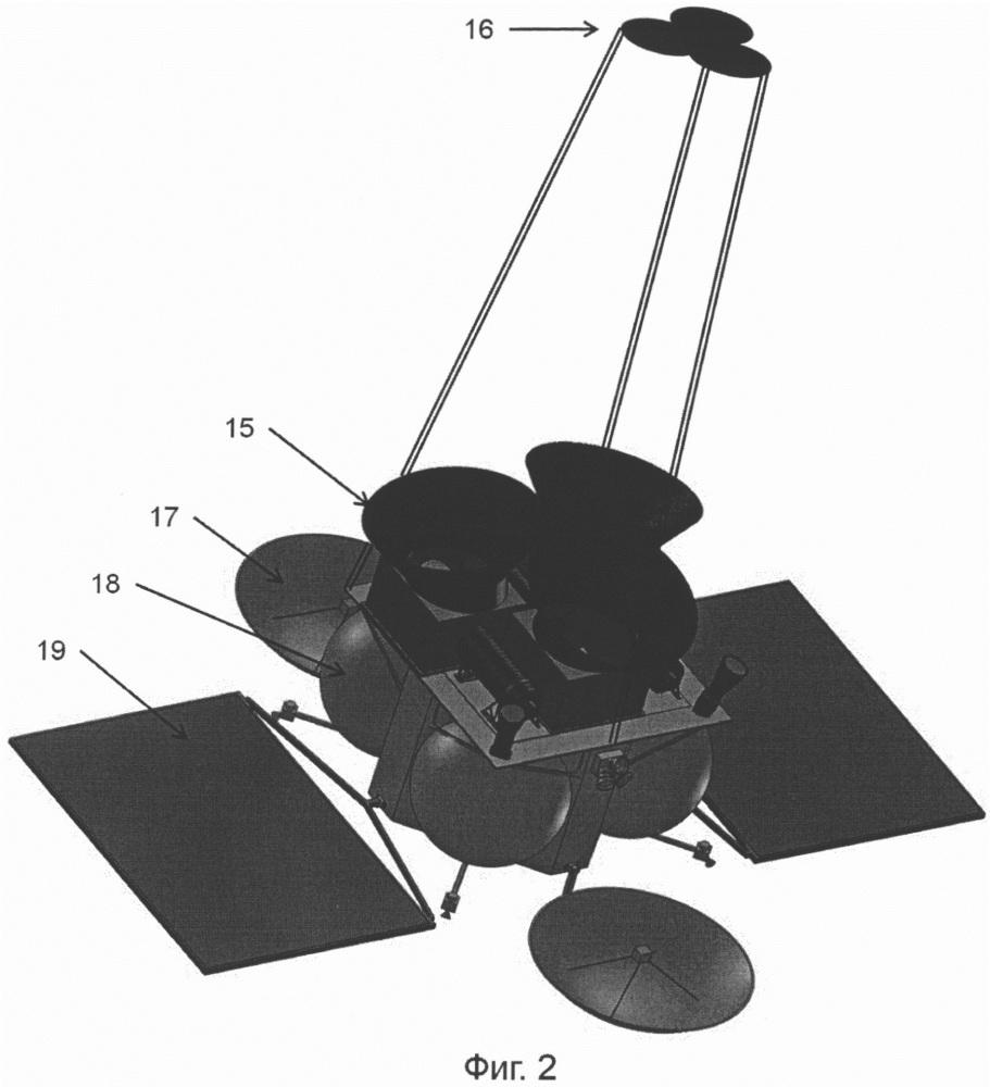 Способ обнаружения опасных небесных тел, приближающихся к земле с дневного неба, и космическая система для его реализации сода-2