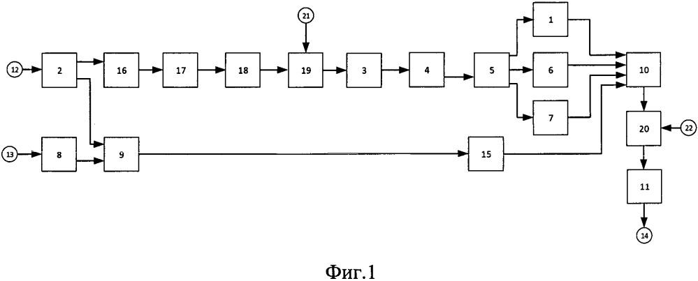 Система анализа программного обеспечения на отсутствие потенциально опасных функциональных объектов