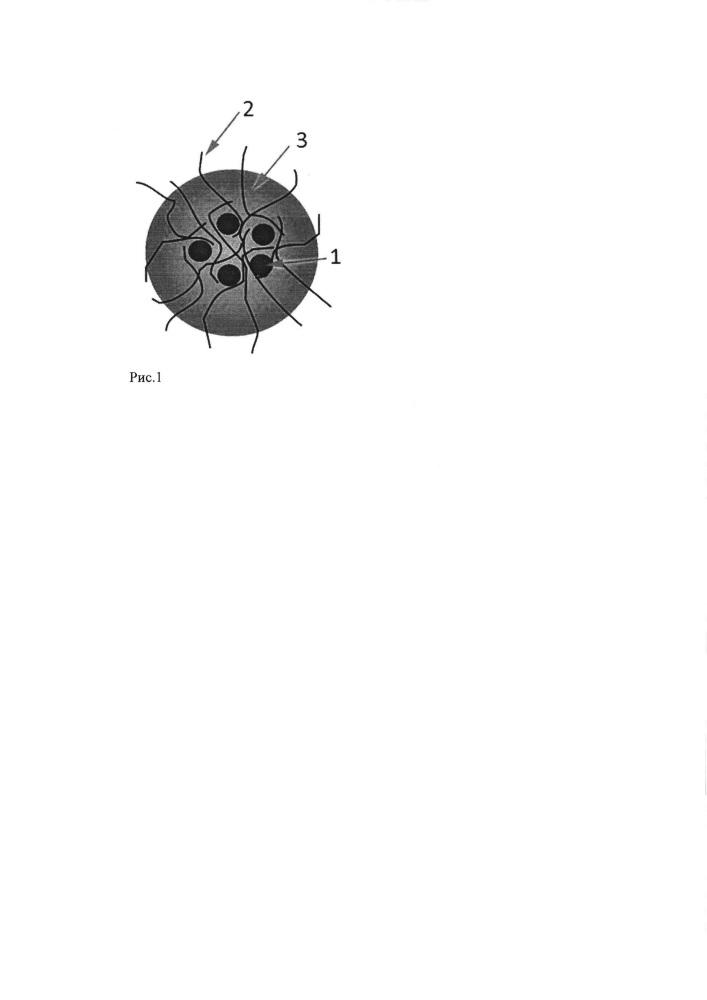 Долговременно стабильные магнитно-полимерные частицы