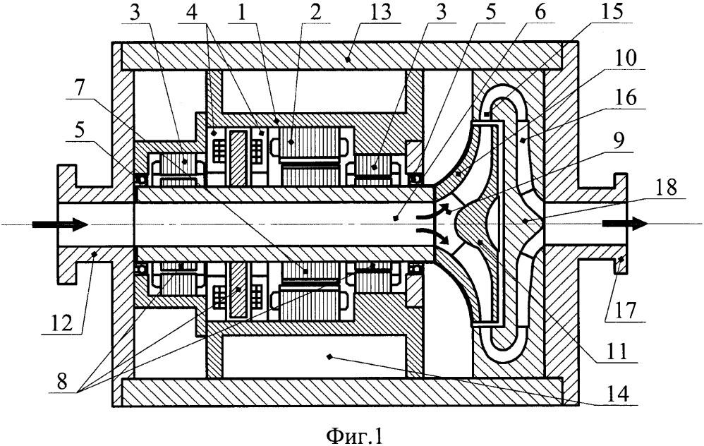 Модульный центробежный компрессор с осевым входом и встроенным электроприводом