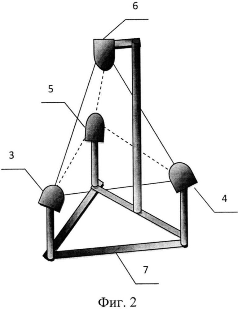 Ультразвуковой акустический анемометр