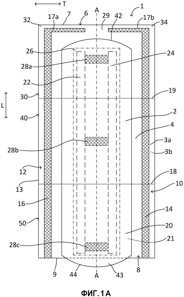 Упаковочный блок для одноразового гигиенического изделия и способ формирования этого упаковочного блока